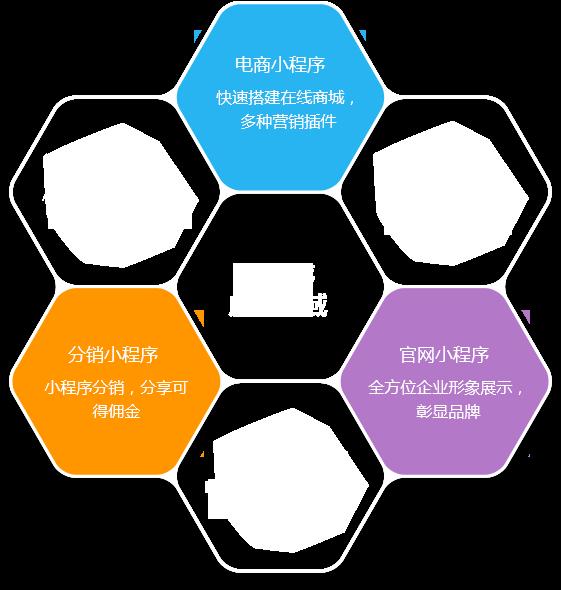 小亚博88体育ios下载开发公司