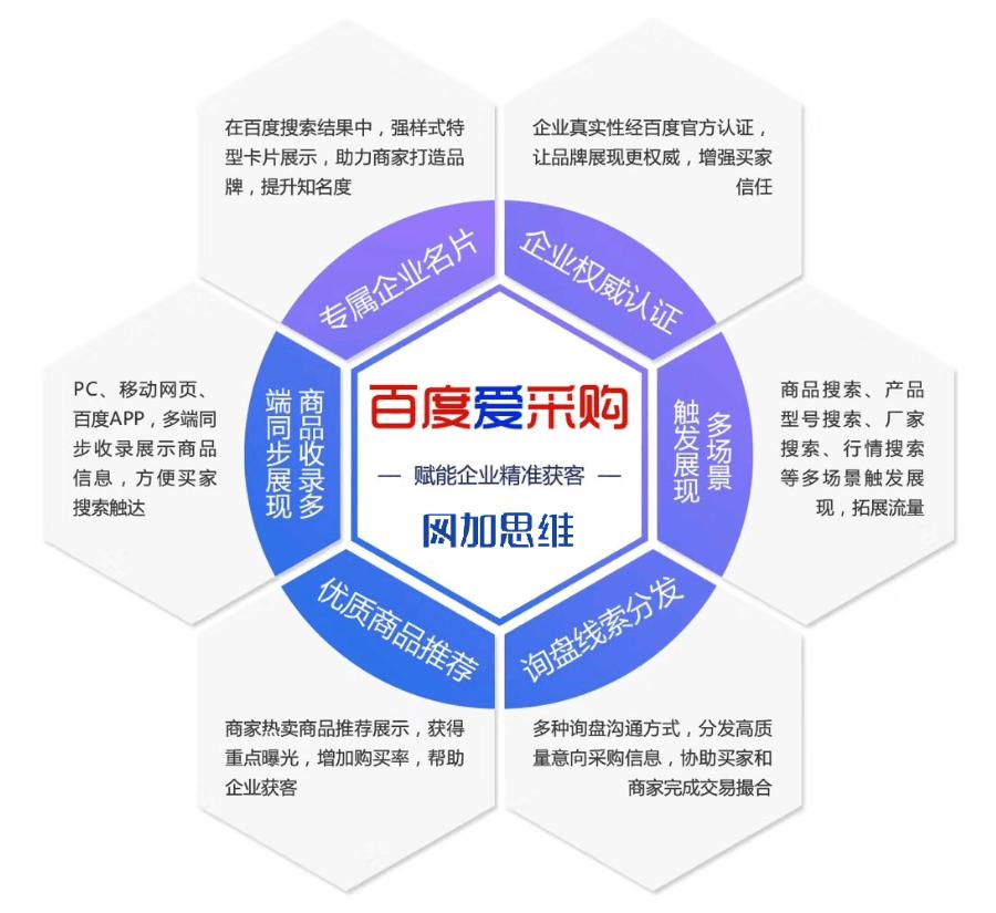合乐彩票app手机版下载爱采购带来聊城网络营销新局面!