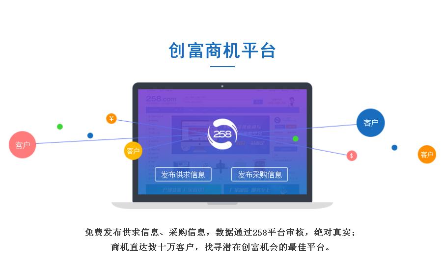 衡水全网推广就用258商务卫士-全网营销工具!