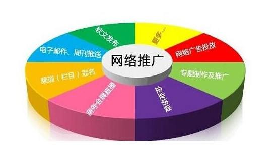 合乐彩票app手机版下载包年推广多少钱?邯郸网络服务公司