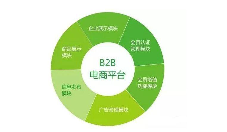 龙8国际授权网站爱采购自动发布软件包年费用 衡水网络公司报价