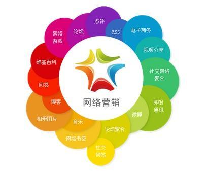 邯郸网络营销推广的策略及报价